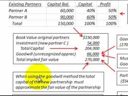Partnership Accounting Goodwill Method For Admission Of New Partner Fair Value