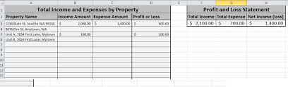 Profit Spreadsheets Free Expense Tracking Spreadsheet For Your Rentals Weve Updated