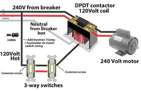 contactor wiring diagram linkinx com medium size of wiring diagrams contactor wiring diagram simple images contactor wiring diagram