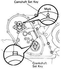 4y engine timing diagram wiring diagrams second 4y engine timing diagram wiring diagram structure toyota 4y engine timing marks 4y engine timing diagram