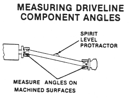 Measuring And Correcting Angle Problems Drivelines Nw