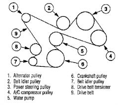 i need a fuse box diagram for a 2004 lincoln aviator pls fixya 0991c74 gif