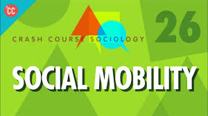 Social Mobility And Poverty Introduction To Sociology