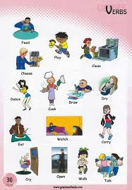 Action Words Chart With Pictures Verbs Pictures To Download And Print