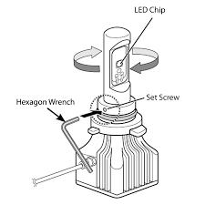 Output led bulbs 6000k twin pack 17202 h11 17201 led bulb set screw piaa h11 high output led bulbs 6000k twin pack 17202 h11 piaa horn wiring diagram