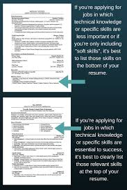 Different Types Of Skills For Resumes List Of Good Skills To Put On A Resume Examples Included Zipjob
