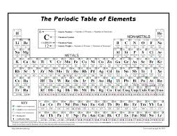 periodic table with atomic mass archives new fresh periodic table pdf with atomic mass best
