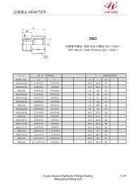 Npt Fittings Chart China Custom Sae To Npt Adapter Manufacturers Suppliers