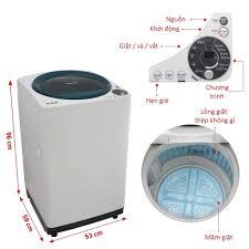 Top 5 máy giặt dưới 3 triệu tốt nhất tốt bền tiết kiệm nước nhất - NTDTT.com