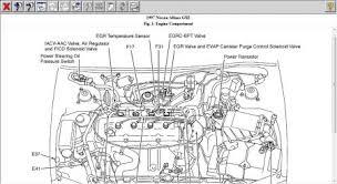 1999 nissan altima engine vehiclepad 2001 nissan altima engine 1997 nissan altima surging idle engine performance problem 1997