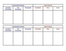 Place Value Chart Place Value Chart Place Values Places
