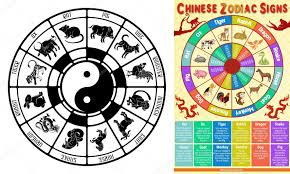 Chinese Zodiac Signs Dates And Meanings - Chinese Zodiac Signs Dates