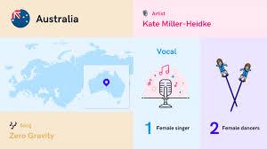 Australias Kate Miller Heidke Defies Gravity In Her First