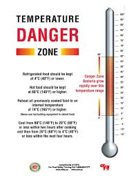 Food Temperature Chart Danger Zone Temperature Danger Zone In 2019 Danger Zone Food Safety