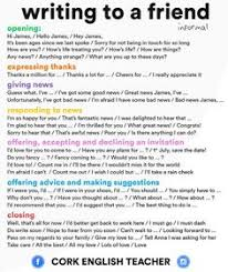 writing tips and practice writing expressions opinion essay and image result for cork english teacher