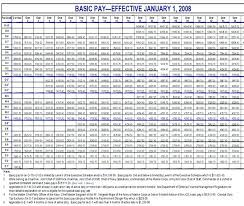 Af Pay Grade Chart 2017 Military Pay Chart Usaf Best Picture Of Chart