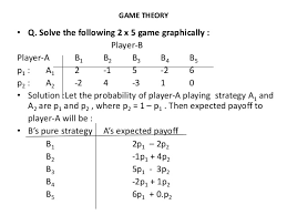 Q And A Game Q And A Game Rome Fontanacountryinn Com