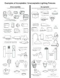 type of lighting fixtures. Wonderful Lighting Types Of Lighting Fixtures Light Fixture Com  With Type Of Lighting Fixtures