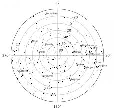 Star Chart Png From Ra Dec To Star Chart With Windows Astronomy Software