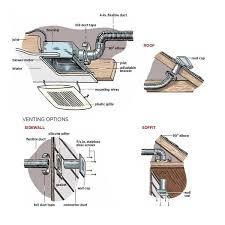 bathroom heater fan light combo home and furnitures reference bathroom heater fan light combo install bathroom exhaust fan vent on broan exhaust fan wiring diagram