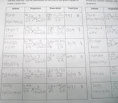 graphing linear equations quilt project worksheet answers them and try to solve