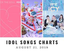 Music Chart Idol Songs On Korean Digital Charts August 21st
