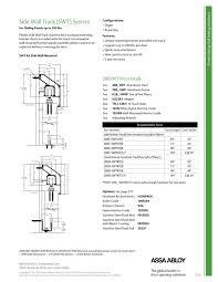 Hardware Finish Chart Pemko Full Line By Horner Millwork Issuu