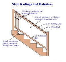 Check spelling or type a new query. Diy Deck Stairs Step By Step Directions For Deck Stairs Handrails