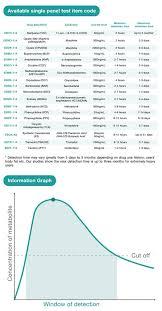 Easy Home Single Panel Marijuana Thc Urine Drug Test Edth 114