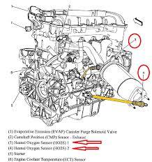 2000 nissan altima fuse box diagram wiring diagram and fuse box 1993 Nissan Altima Fuse Box Diagram pontiac g6 o2 sensor location on 2000 nissan altima fuse box diagram 1999 Nissan Altima Fuse Box Diagram