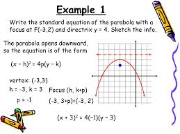 example 1 write the standard equation of the parabola with a focus at f