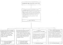 masters program essay in social worker