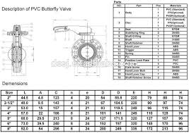 Water Butterfly Valves Small Size Dn50 Hand Lever Operated Lug Type Flange Butterfly Valve Buy Water Butterfly Valves Water Butterfly