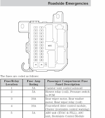 2004 ford escape fuse box vehiclepad 2004 ford escape fuse box 200113 Ford Escape Fuse Box Diagram 2004 ford escape fuse box 2004 automotive wiring diagrams with regard to 2004 ford 2013 ford escape fuse box diagram