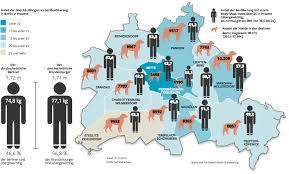 Übergewicht bei kindern in deutschland statistik 2013