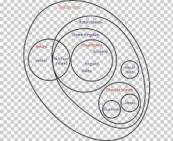 British Isles Venn Diagram England British Isles Euler Diagram Venn Diagram Png