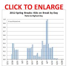 Disney World Spring Break Crowds