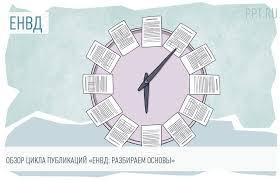 фактов о ЕНВД 30 фактов о ЕНВД