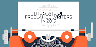 lance writing statistics 2015 infographic