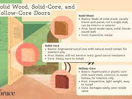 They provide a more luxurious feel without being as costly as solid wood doors. Solid Wood Solid Core And Hollow Core Door Comparison