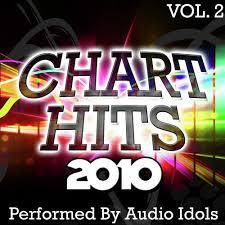 Heartbeat Lyrics Audio Idols Only On Jiosaavn