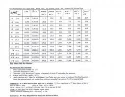 Burndy Hypress Die Chart 75 Experienced Burndy Hypress Die Chart