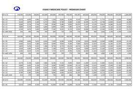 United India Insurance Company Limited Premium Chart 2019