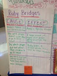 ruby bridges cause and effect mentor texts bridges  ruby bridges cause and effect mentor texts bridges black history and black history month