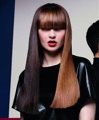 Melír Vlasy A účesy