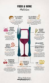 The Basics Of Pairing Food Wine Food Selector Magazine
