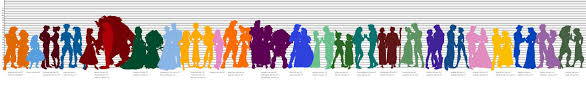 Animated Characters Heights Some Non Disney Disney