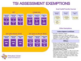 Tsi Score Chart Texas Success Initiative Assessment Tsia University College