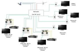 sky wiring diagram sky wiring diagrams online sky satellite dish wiring diagram images description sky plus multiroom