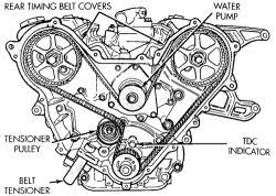 likewise  in addition  further  besides How to replace a timing belt and water pump 2006 Saturn Vue likewise How to Install Timing Belt with 3 5 V6 likewise SETTING UP TIMING BELT ON HONDA ACURA 3 2L 3 5L 3 7L J SERIES in addition SOLVED  1996 Honda Accord Timing Belt Installation  I need   Fixya additionally  additionally  besides . on honda 3 5 timing belt repment